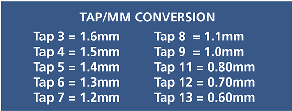Tap to MM Conversion